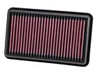 Filtro K&N Inbox 33-3000 para HB20, HB20S e Picanto 1.0