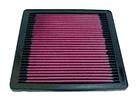 Filtro K&N Inbox 33-2045 para Pajero Sport 3.0 V6 Gasolina 99/06